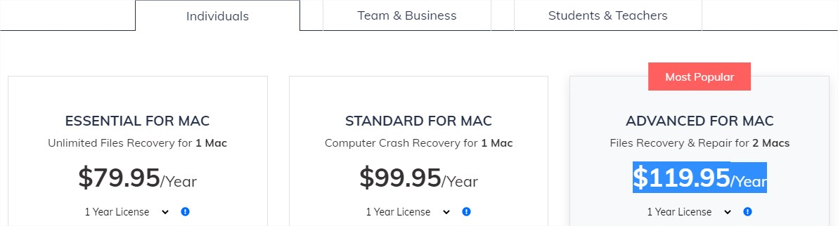 Recoverit to Recover Data on Mac