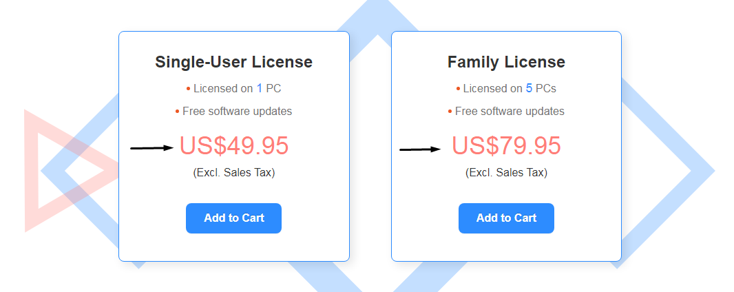 FonePaw for android prices